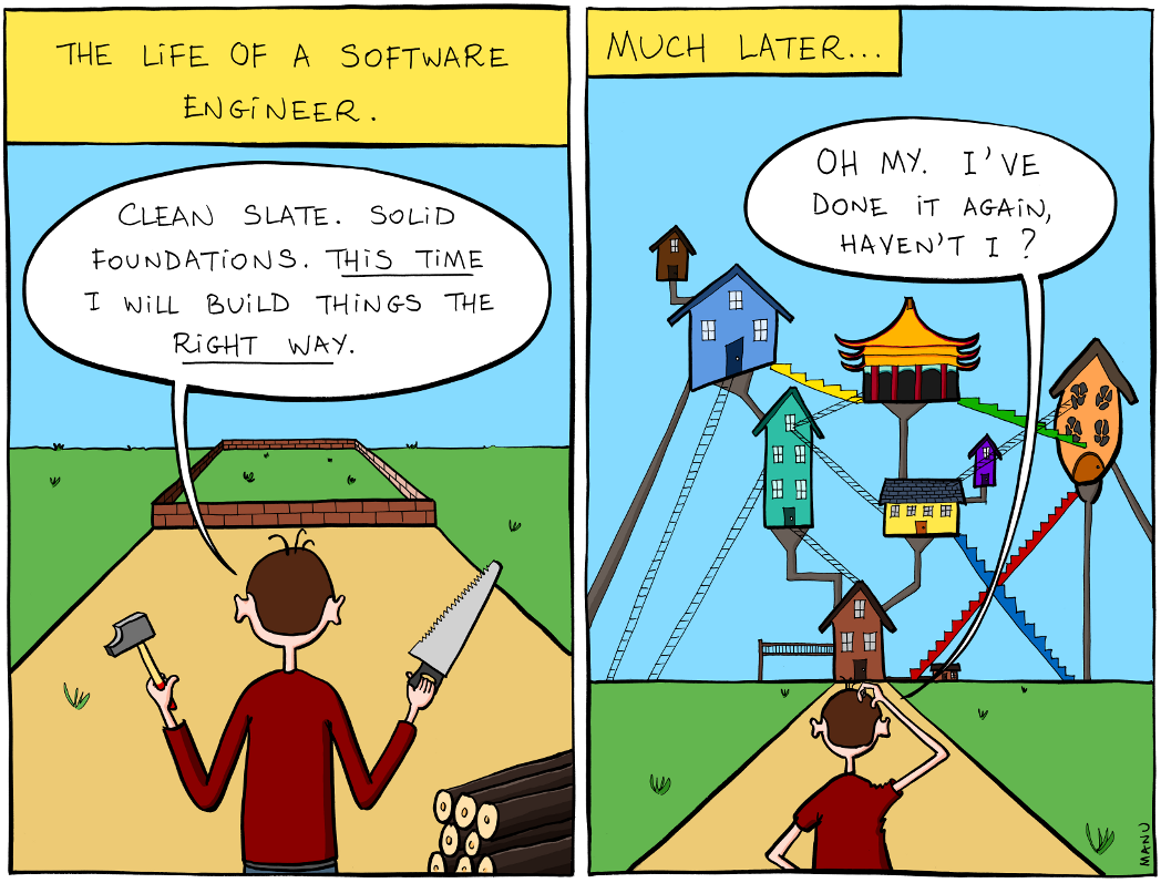 software_architecture